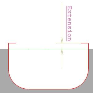 VISI PEPS Wire: Offene Profile